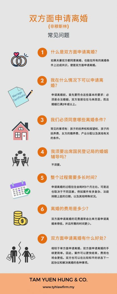 Frequently Asked Questions About Joint Divorce Petition In Malaysia by TYH & Co. Best Divorce Lawyer And Law Firm In KL Selangor Malaysia [Chinese]