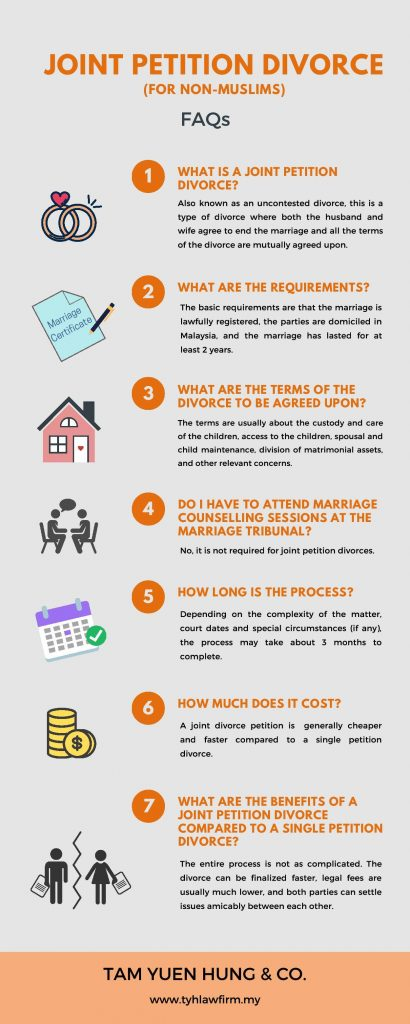 Frequently Asked Questions About Joint Divorce Petition In Malaysia by TYH & Co. Best Divorce Lawyer And Law Firm In KL Selangor Malaysia [Eng]