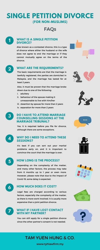 Frequently Asked Questions About Single Divorce Petition In Malaysia by TYH & Co. Best Divorce Lawyer And Law Firm In KL Selangor Malaysia [Eng]